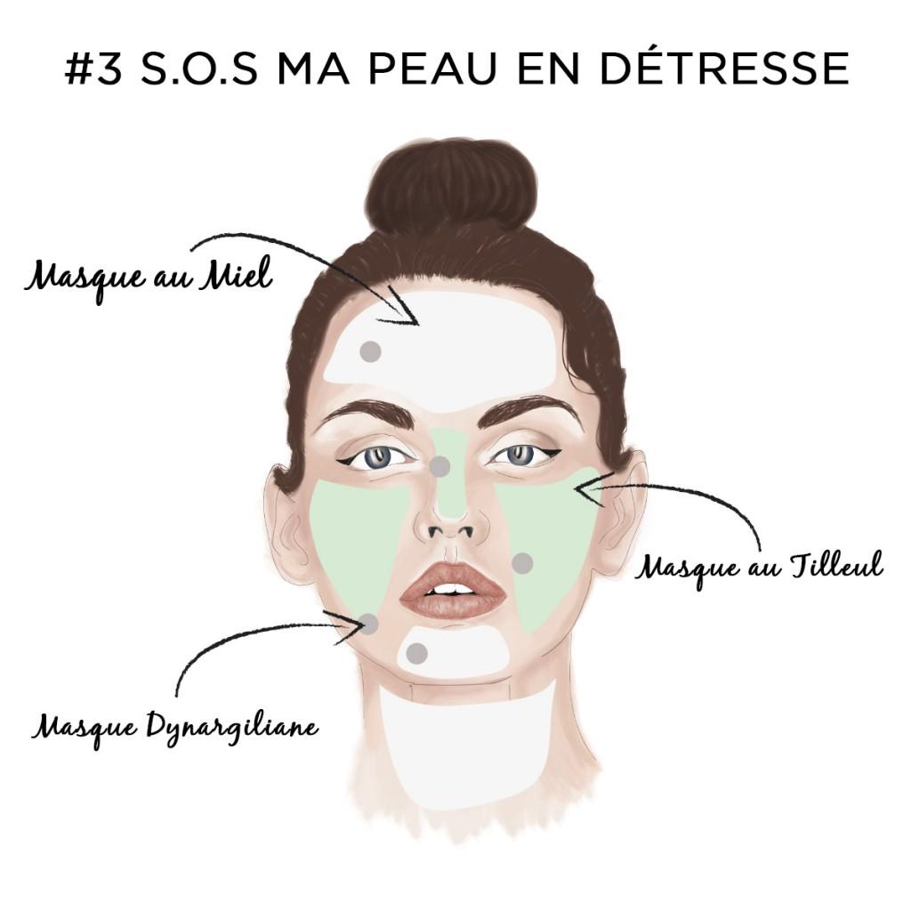 Multi-Masking 3