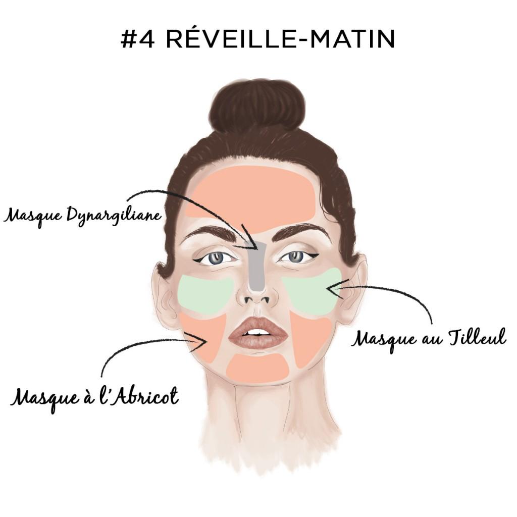 Multi-Masking 4